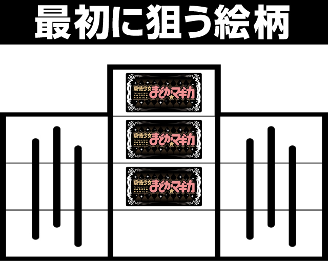 SLOT魔法少女まどか☆マギカ2 パチ&スロ必勝本 フラグ